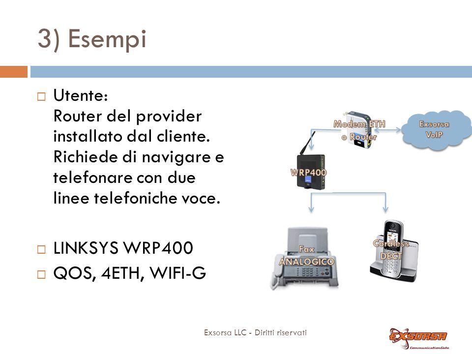 3) Esempi Exsorsa LLC - Diritti riservati Utente: Router del provider installato dal cliente. Richiede di navigare e telefonare con due linee telefoni