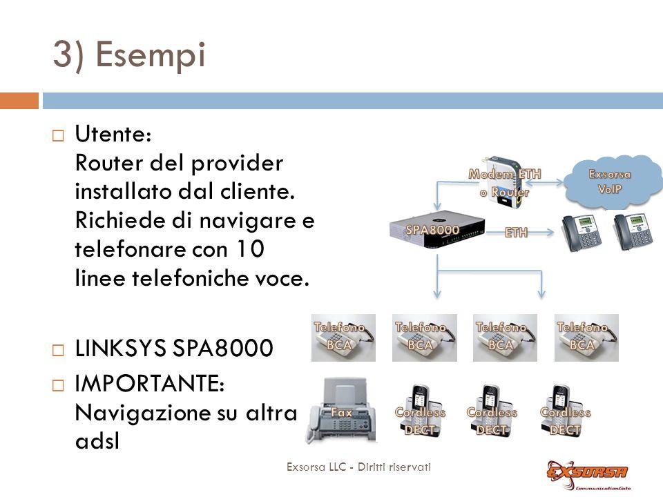 3) Esempi Exsorsa LLC - Diritti riservati Utente: Router del provider installato dal cliente. Richiede di navigare e telefonare con 10 linee telefonic