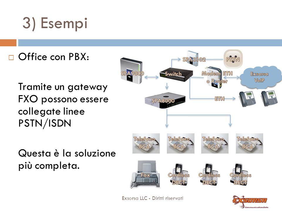 3) Esempi Exsorsa LLC - Diritti riservati Office con PBX: Tramite un gateway FXO possono essere collegate linee PSTN/ISDN Questa è la soluzione più completa.