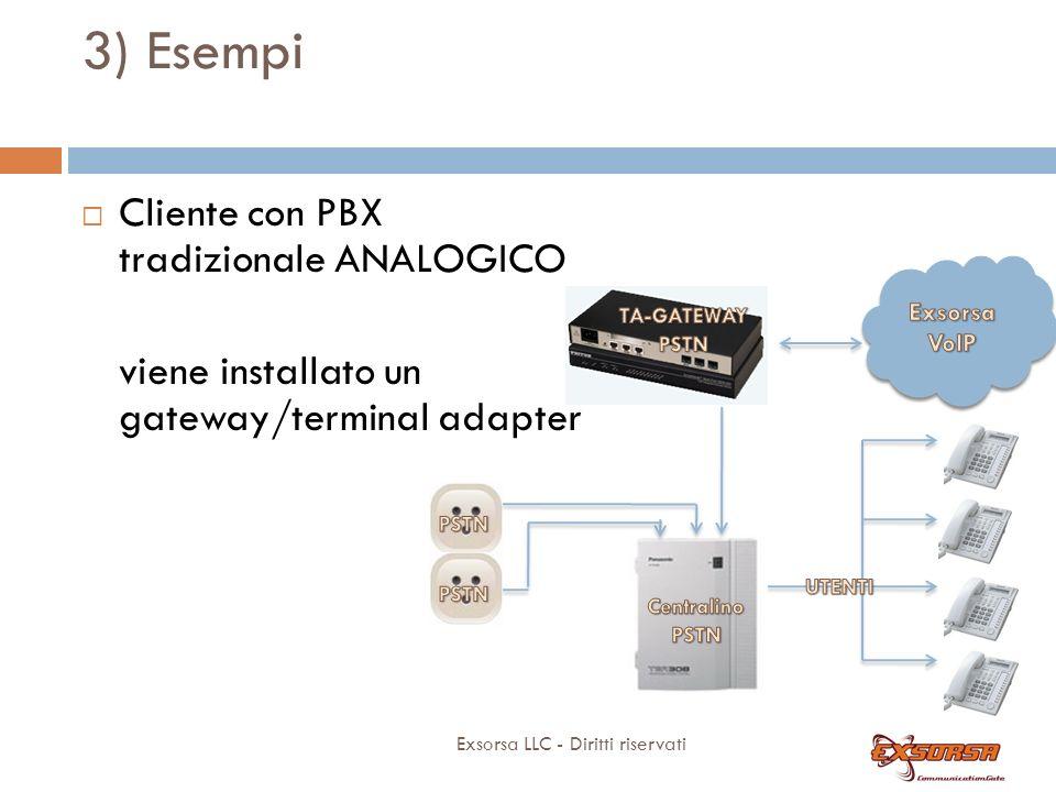 3) Esempi Exsorsa LLC - Diritti riservati Cliente con PBX tradizionale ANALOGICO viene installato un gateway/terminal adapter