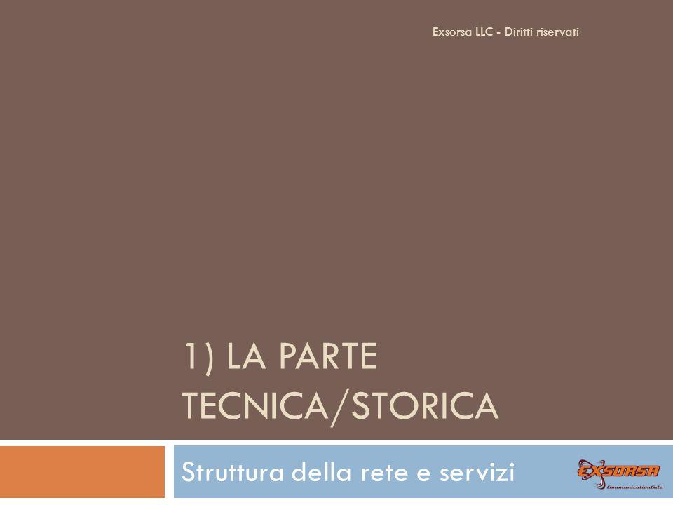 1) LA PARTE TECNICA/STORICA Struttura della rete e servizi Exsorsa LLC - Diritti riservati