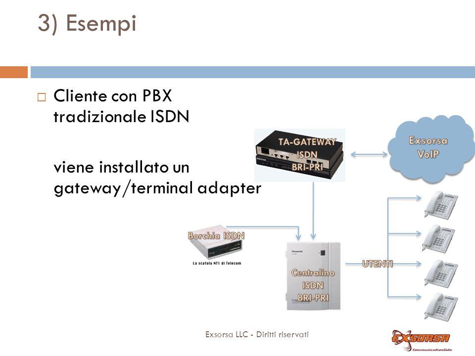 3) Esempi Exsorsa LLC - Diritti riservati Cliente con PBX tradizionale ISDN viene installato un gateway/terminal adapter