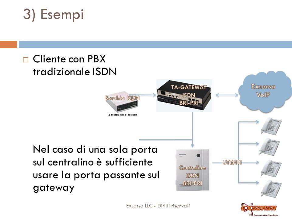 3) Esempi Exsorsa LLC - Diritti riservati Cliente con PBX tradizionale ISDN Nel caso di una sola porta sul centralino è sufficiente usare la porta passante sul gateway
