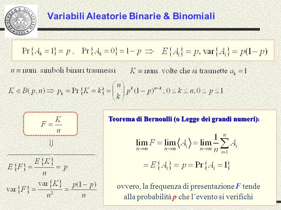 Variabili Aleatorie Binarie & Binomiali Teorema di Bernoulli (o Legge dei grandi numeri) : ovvero, la frequenza di presentazione F tende alla probabil