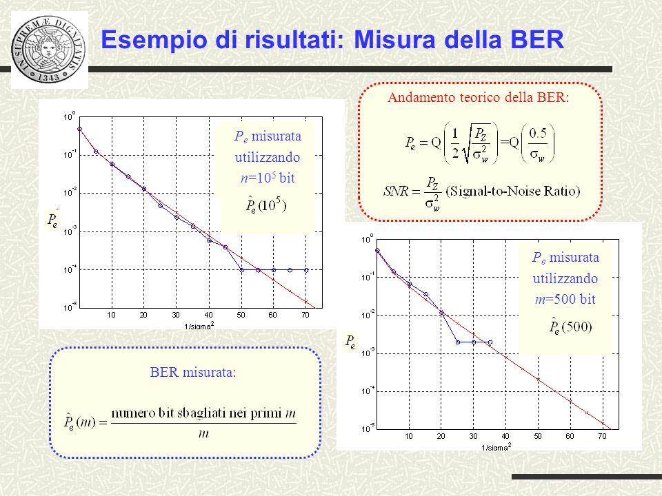 BER misurata: Esempio di risultati: Misura della BER Andamento teorico della BER: P e misurata utilizzando n=10000 bit P e misurata utilizzando n=10 5