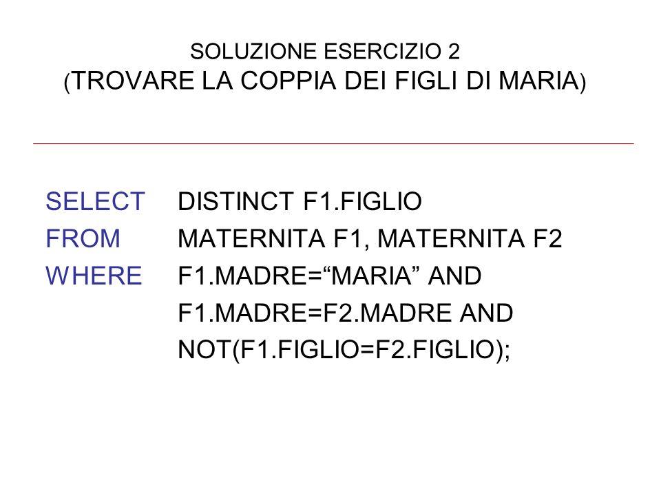 SOLUZIONE ESERCIZIO 2 ( TROVARE LA COPPIA DEI FIGLI DI MARIA ) SELECTDISTINCT F1.FIGLIO FROMMATERNITA F1, MATERNITA F2 WHEREF1.MADRE=MARIA AND F1.MADR
