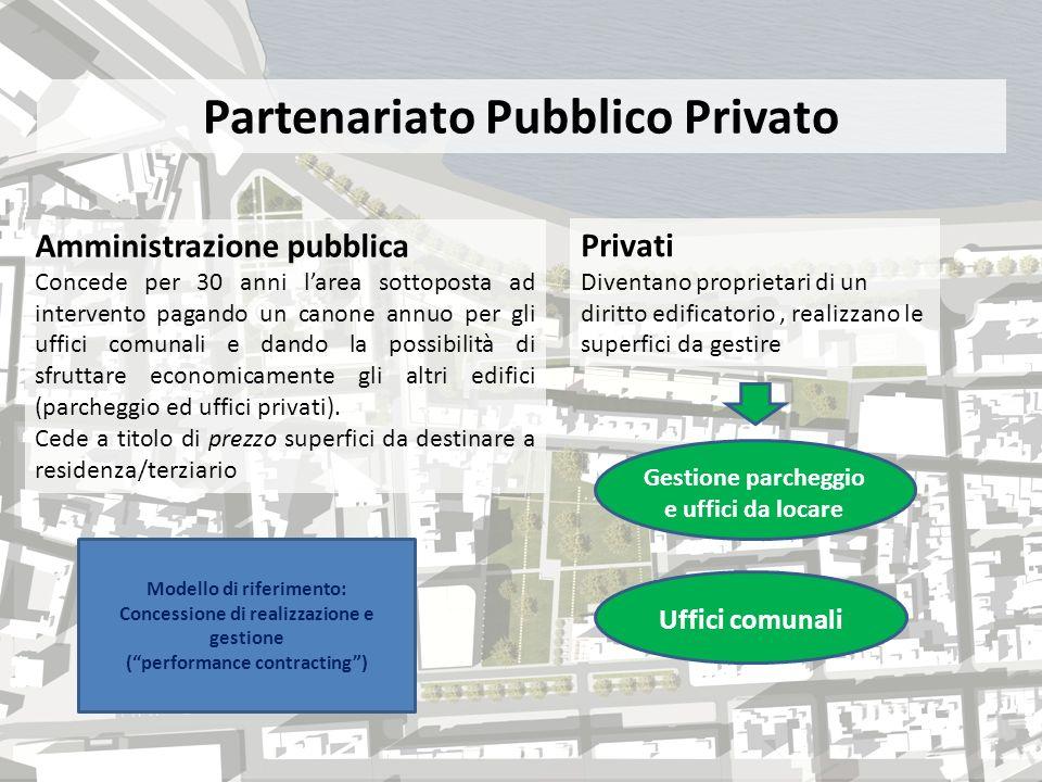 Partenariato Pubblico Privato Amministrazione pubblica Concede per 30 anni larea sottoposta ad intervento pagando un canone annuo per gli uffici comun