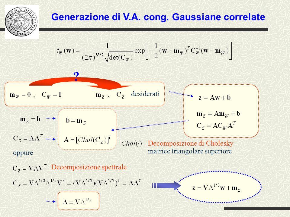 Generazione di V.A. cong. Gaussiane correlate Decomposizione di Cholesky matrice triangolare superiore oppure desiderati ? Decomposizione spettrale