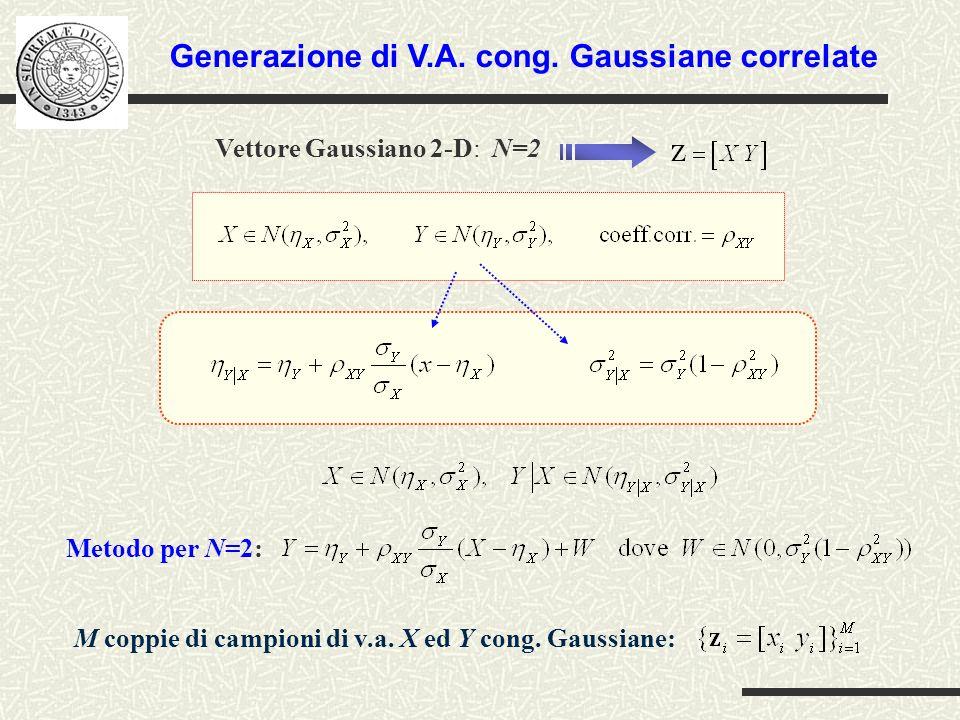 Generazione di V.A. cong. Gaussiane correlate Vettore Gaussiano 2-D: N=2 Metodo per N=2: M coppie di campioni di v.a. X ed Y cong. Gaussiane: