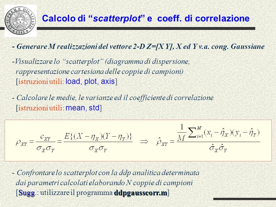 Calcolo di scatterplot e coeff. di correlazione - Generare M realizzazioni del vettore 2-D Z=[X Y], X ed Y v.a. cong. Gaussiane -Visualizzare lo scatt