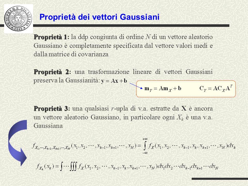 Proprietà dei vettori Gaussiani Proprietà 1 Proprietà 1: la ddp congiunta di ordine N di un vettore aleatorio Gaussiano è completamente specificata da