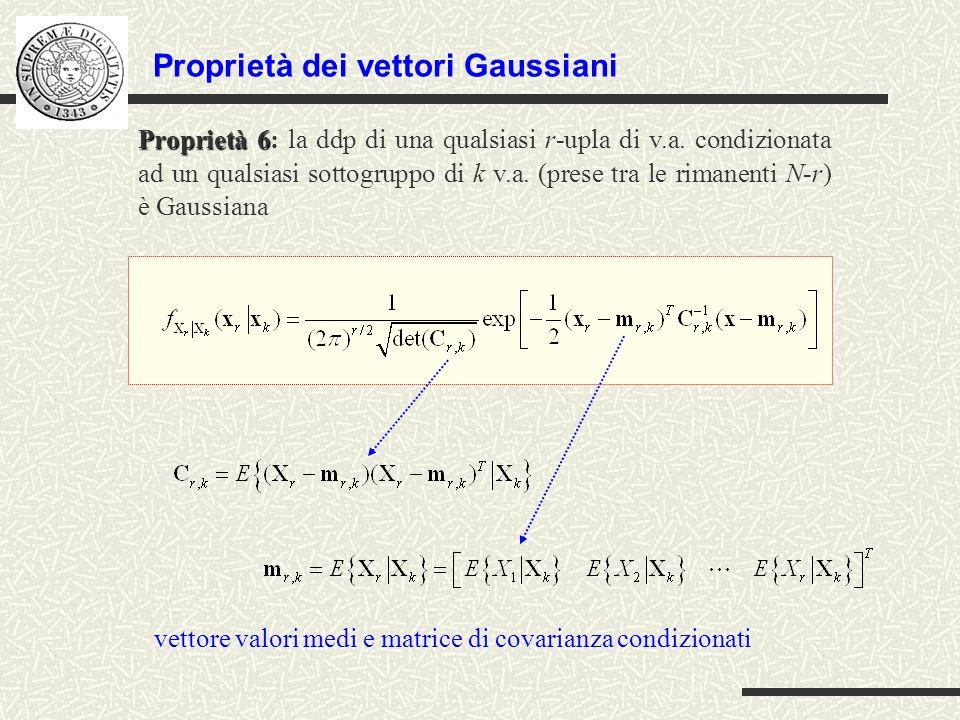 Proprietà dei vettori Gaussiani Proprietà 6 Proprietà 6: la ddp di una qualsiasi r-upla di v.a. condizionata ad un qualsiasi sottogruppo di k v.a. (pr
