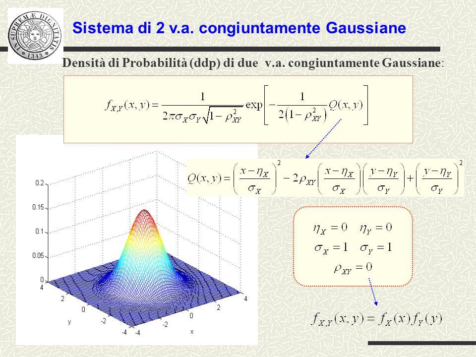 y x Densità di Probabilità (ddp) di due v.a. congiuntamente Gaussiane: Sistema di 2 v.a. congiuntamente Gaussiane
