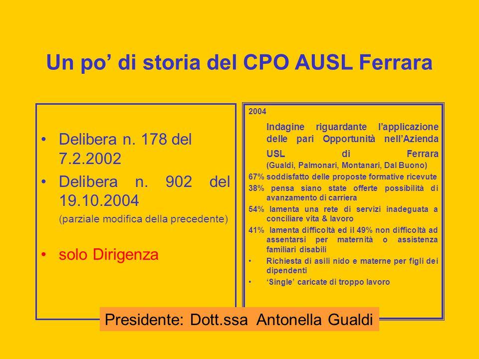 Un po di storia del CPO AUSL Ferrara Delibera n. 178 del 7.2.2002 Delibera n.