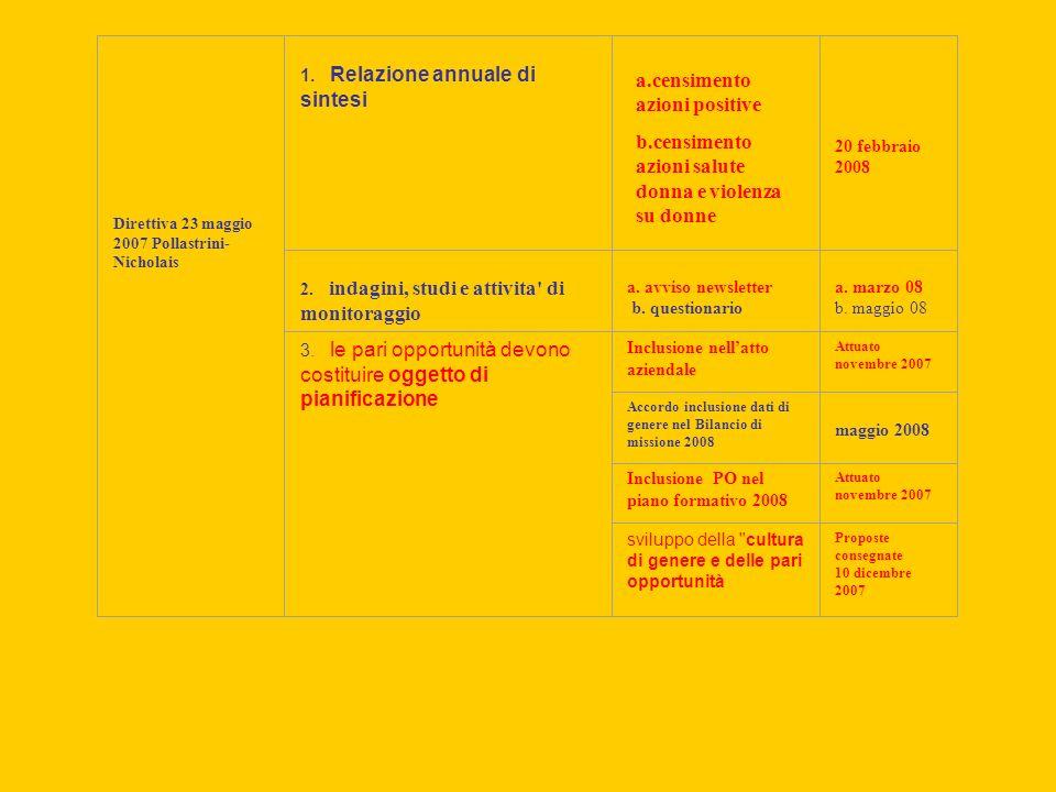 Direttiva 23 maggio 2007 Pollastrini- Nicholais 1.