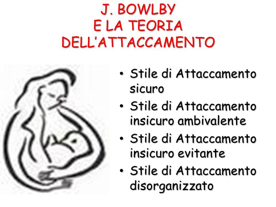 J. BOWLBY E LA TEORIA DELLATTACCAMENTO Stile di Attaccamento sicuro Stile di Attaccamento sicuro Stile di Attaccamento insicuro ambivalente Stile di A
