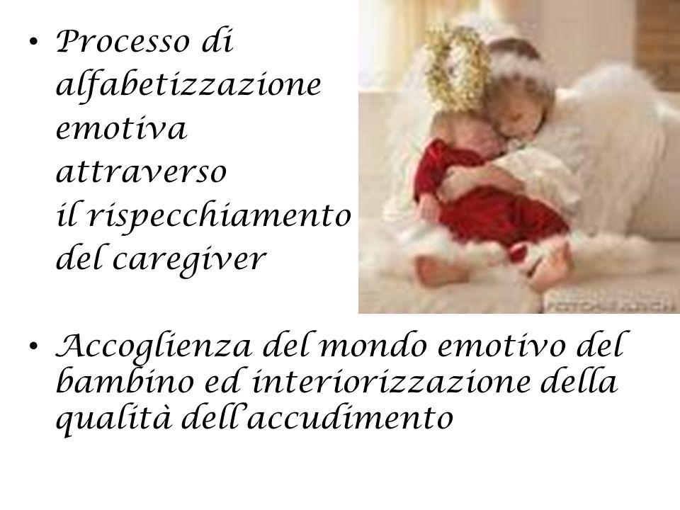 Processo di alfabetizzazione emotiva attraverso il rispecchiamento del caregiver Accoglienza del mondo emotivo del bambino ed interiorizzazione della