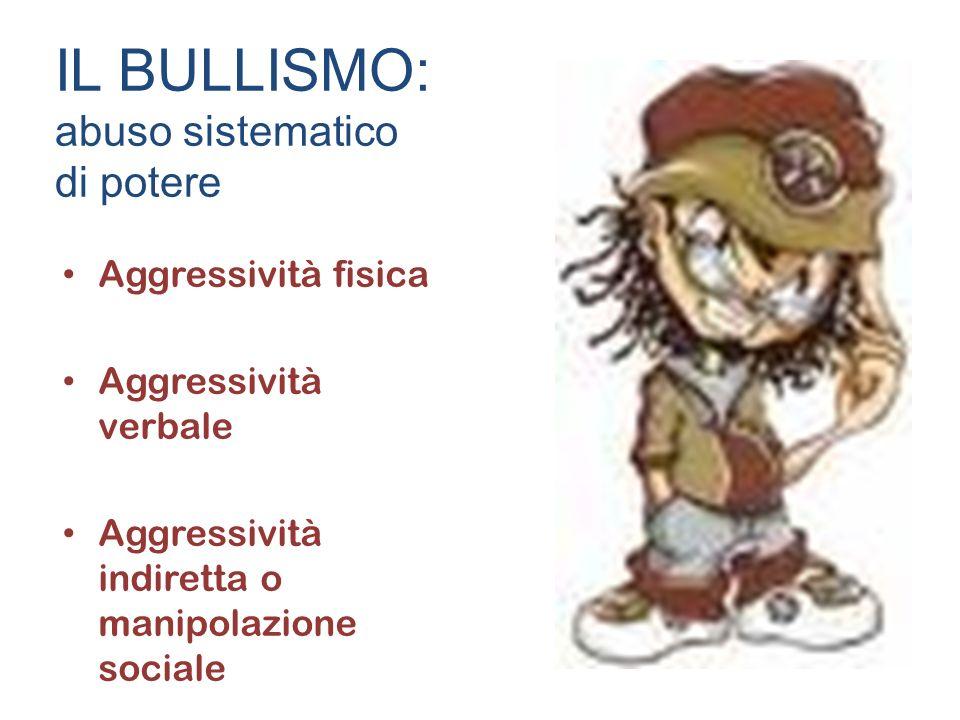 IL BULLISMO: abuso sistematico di potere Aggressività fisica Aggressività verbale Aggressività indiretta o manipolazione sociale
