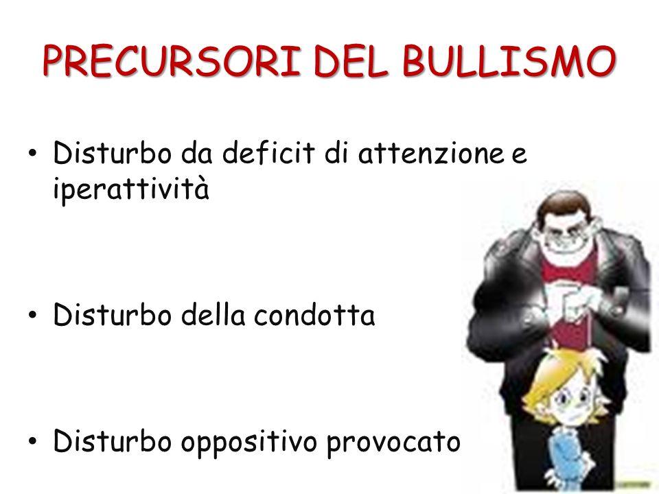 PRECURSORI DEL BULLISMO Disturbo da deficit di attenzione e iperattività Disturbo della condotta Disturbo oppositivo provocatorio