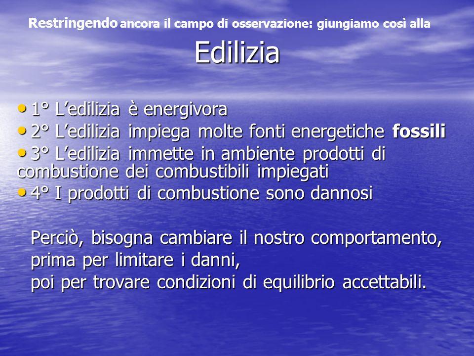 Edilizia 1° Ledilizia è energivora 1° Ledilizia è energivora 2° Ledilizia impiega molte fonti energetiche fossili 2° Ledilizia impiega molte fonti ene