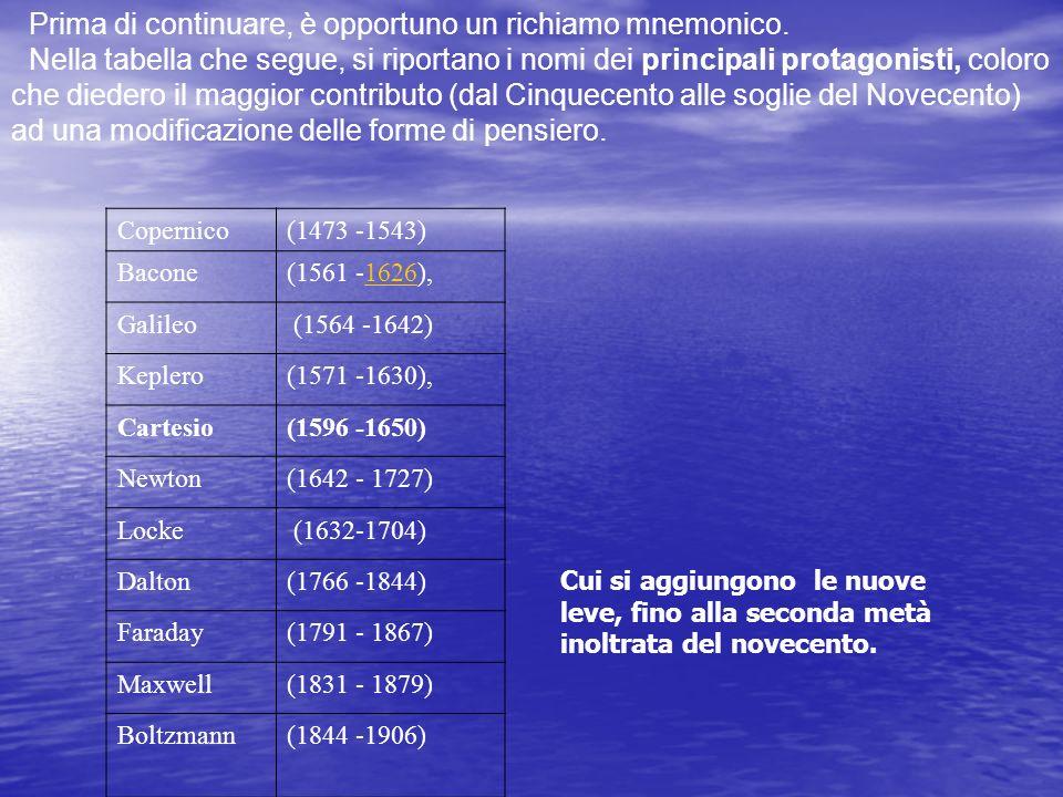 Fin dai tempi di Galileo & Company, la frammentazione è un carattere tipico del nostro pensiero.