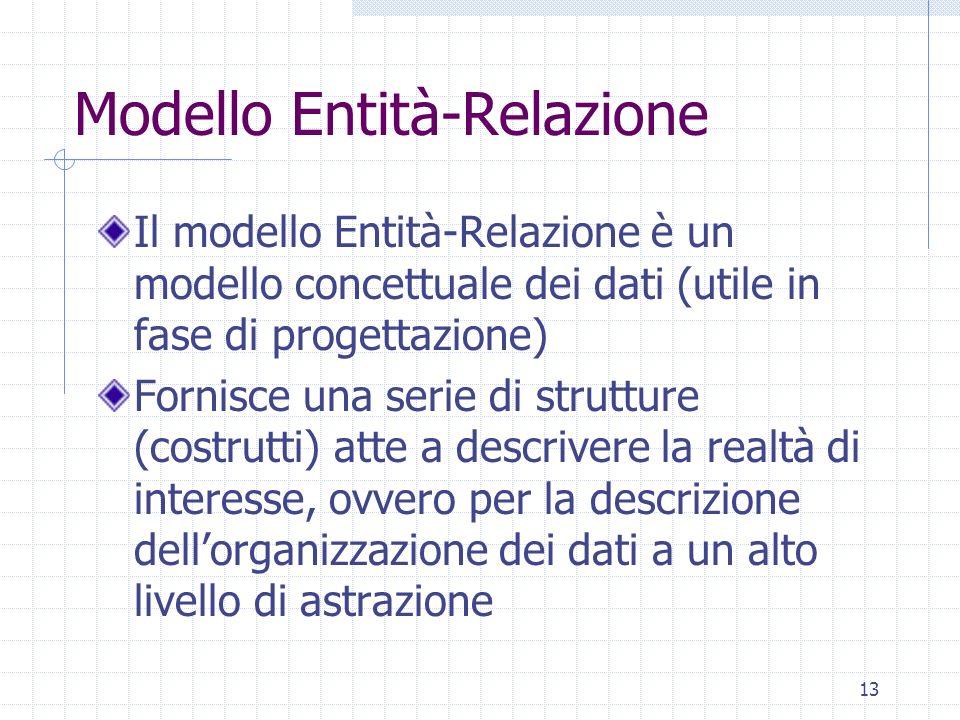 13 Modello Entità-Relazione Il modello Entità-Relazione è un modello concettuale dei dati (utile in fase di progettazione) Fornisce una serie di strut