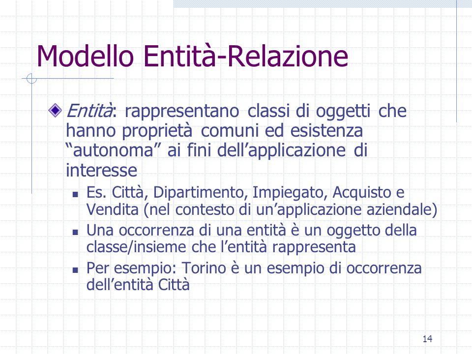 14 Modello Entità-Relazione Entità: rappresentano classi di oggetti che hanno proprietà comuni ed esistenza autonoma ai fini dellapplicazione di inter