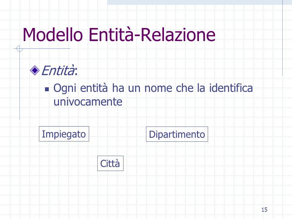 15 Modello Entità-Relazione Entità: Ogni entità ha un nome che la identifica univocamente Impiegato Dipartimento Città