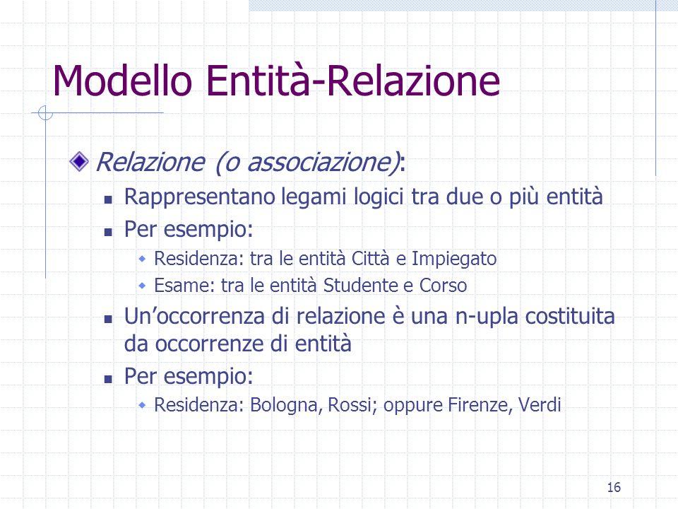 16 Modello Entità-Relazione Relazione (o associazione): Rappresentano legami logici tra due o più entità Per esempio: Residenza: tra le entità Città e