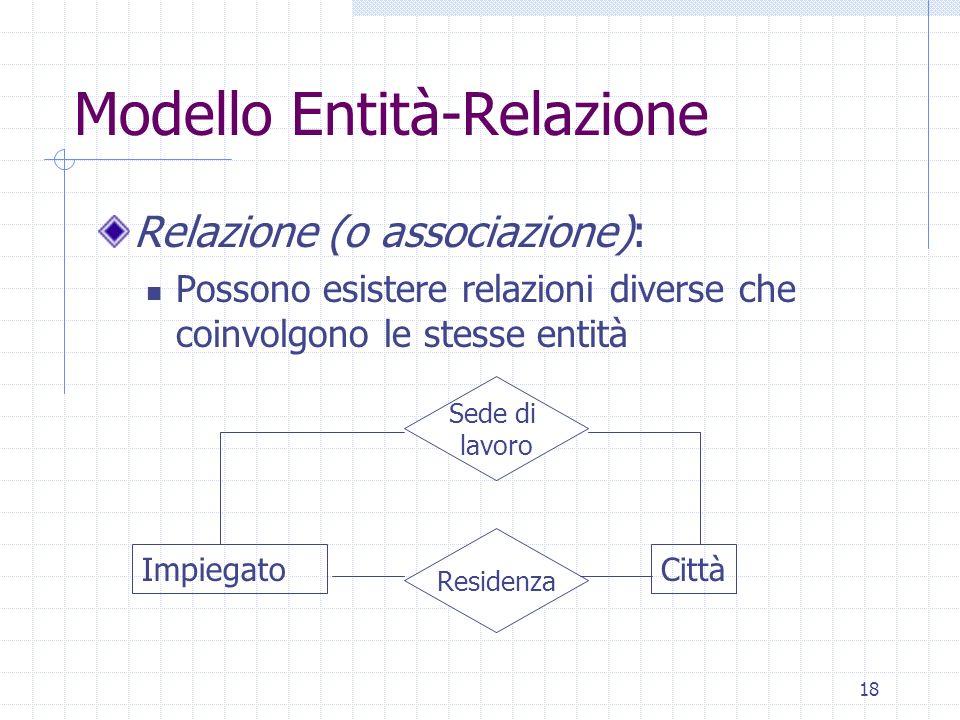 18 Modello Entità-Relazione Relazione (o associazione): Possono esistere relazioni diverse che coinvolgono le stesse entità ImpiegatoCittà Residenza S