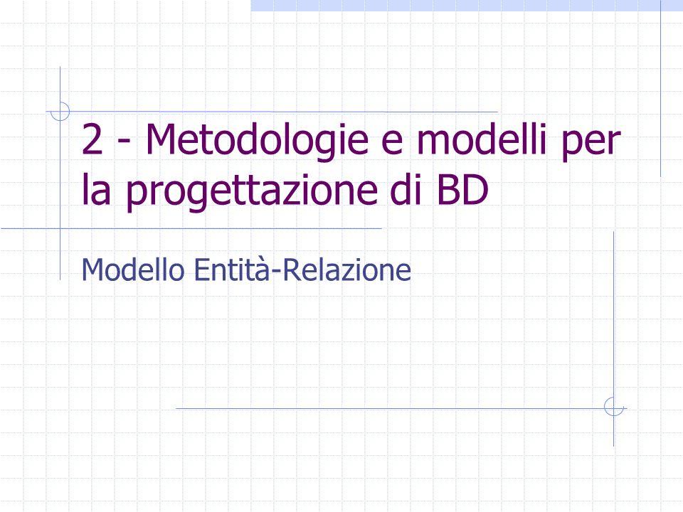 13 Modello Entità-Relazione Il modello Entità-Relazione è un modello concettuale dei dati (utile in fase di progettazione) Fornisce una serie di strutture (costrutti) atte a descrivere la realtà di interesse, ovvero per la descrizione dellorganizzazione dei dati a un alto livello di astrazione