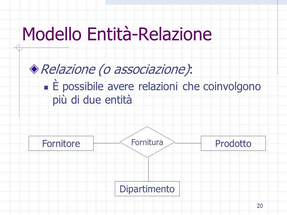 20 Modello Entità-Relazione Relazione (o associazione): È possibile avere relazioni che coinvolgono più di due entità Dipartimento Fornitura ProdottoF