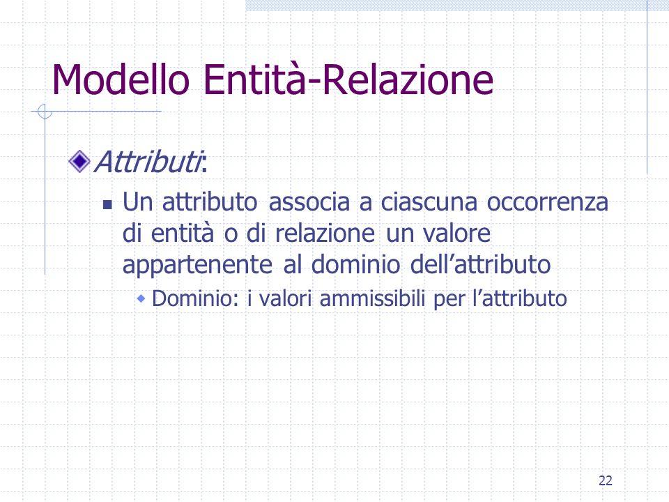 22 Modello Entità-Relazione Attributi: Un attributo associa a ciascuna occorrenza di entità o di relazione un valore appartenente al dominio dellattri