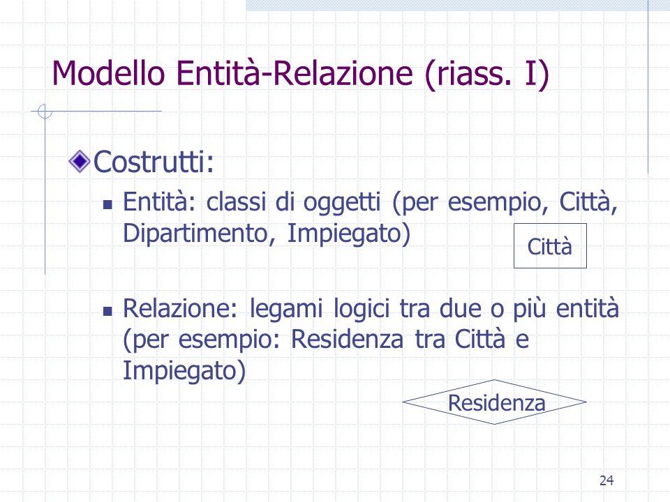 24 Modello Entità-Relazione (riass. I) Costrutti: Entità: classi di oggetti (per esempio, Città, Dipartimento, Impiegato) Relazione: legami logici tra