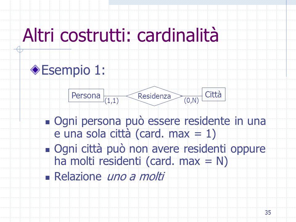 35 Altri costrutti: cardinalità Esempio 1: Ogni persona può essere residente in una e una sola città (card. max = 1) Ogni città può non avere resident