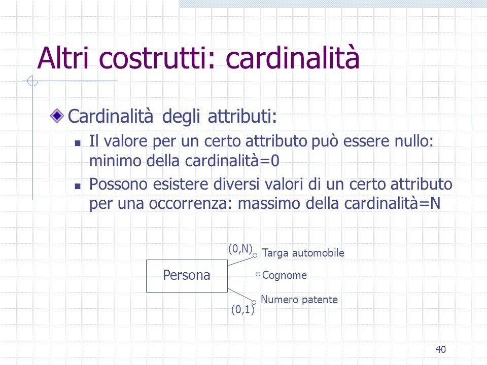 40 Altri costrutti: cardinalità Cardinalità degli attributi: Il valore per un certo attributo può essere nullo: minimo della cardinalità=0 Possono esi