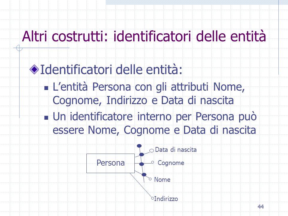 44 Altri costrutti: identificatori delle entità Identificatori delle entità: Lentità Persona con gli attributi Nome, Cognome, Indirizzo e Data di nasc