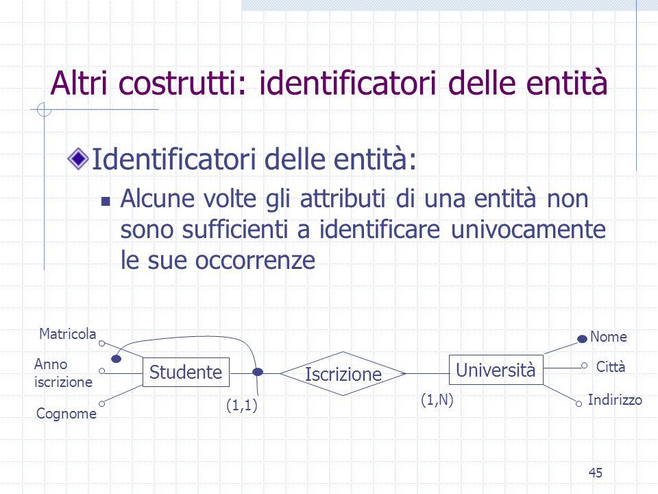 45 Altri costrutti: identificatori delle entità Identificatori delle entità: Alcune volte gli attributi di una entità non sono sufficienti a identific
