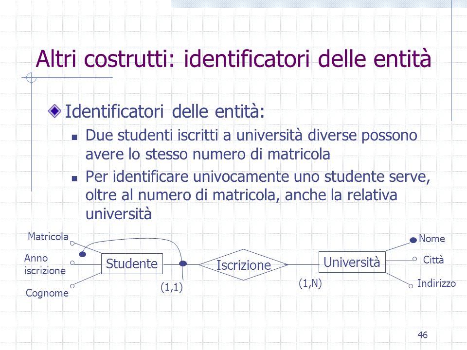 46 Altri costrutti: identificatori delle entità Identificatori delle entità: Due studenti iscritti a università diverse possono avere lo stesso numero