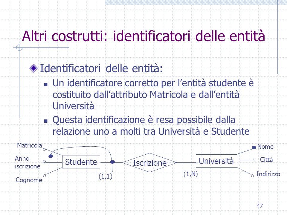 47 Altri costrutti: identificatori delle entità Identificatori delle entità: Un identificatore corretto per lentità studente è costituito dallattribut