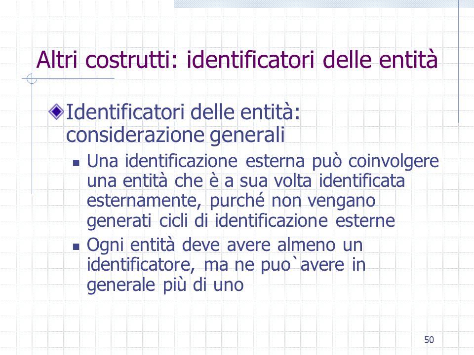 50 Altri costrutti: identificatori delle entità Identificatori delle entità: considerazione generali Una identificazione esterna può coinvolgere una e