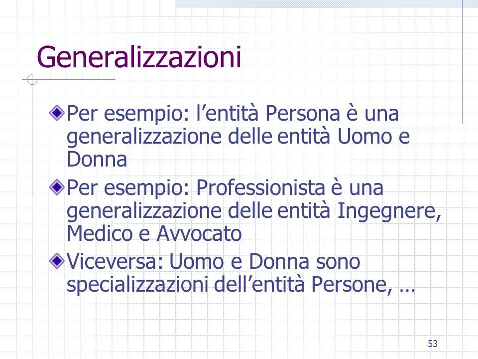 53 Generalizzazioni Per esempio: lentità Persona è una generalizzazione delle entità Uomo e Donna Per esempio: Professionista è una generalizzazione d