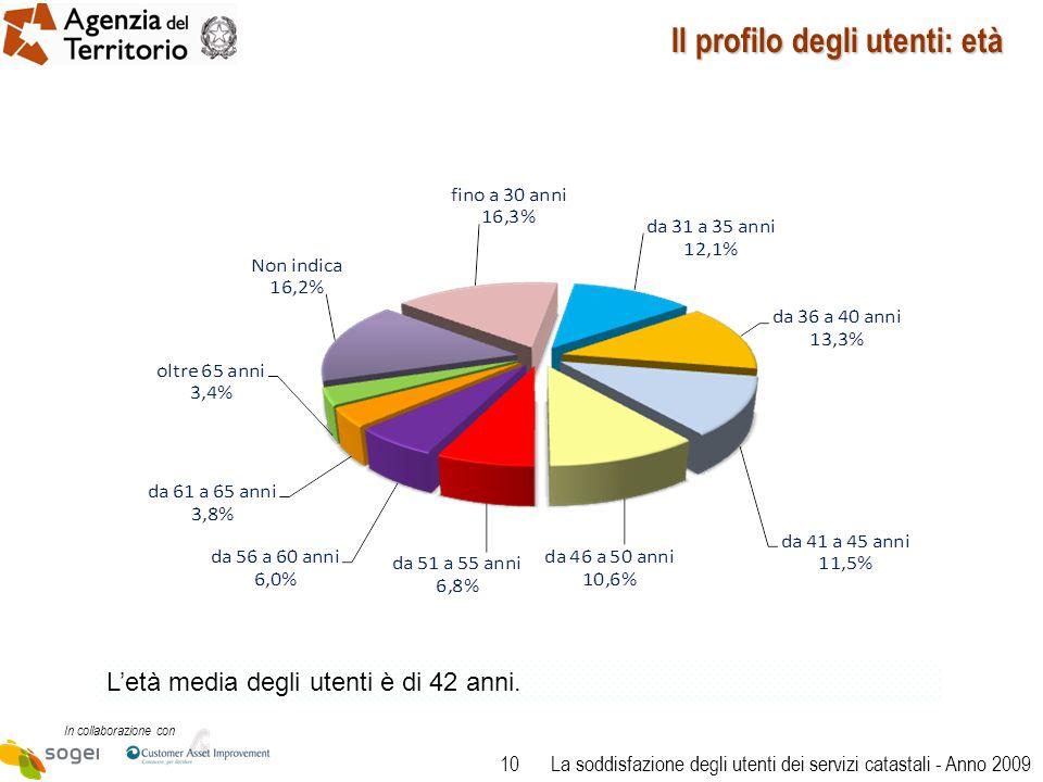 10 In collaborazione con La soddisfazione degli utenti dei servizi catastali - Anno 2009 Il profilo degli utenti: età Letà media degli utenti è di 42 anni.
