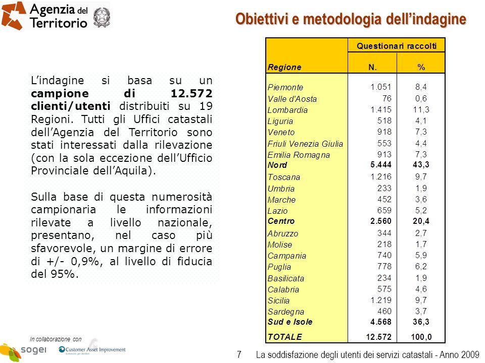 7 In collaborazione con La soddisfazione degli utenti dei servizi catastali - Anno 2009 Obiettivi e metodologia dellindagine Lindagine si basa su un campione di 12.572 clienti/utenti distribuiti su 19 Regioni.