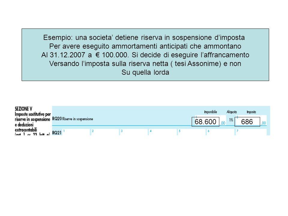 Esempio: una societa detiene riserva in sospensione dimposta Per avere eseguito ammortamenti anticipati che ammontano Al 31.12.2007 a 100.000.