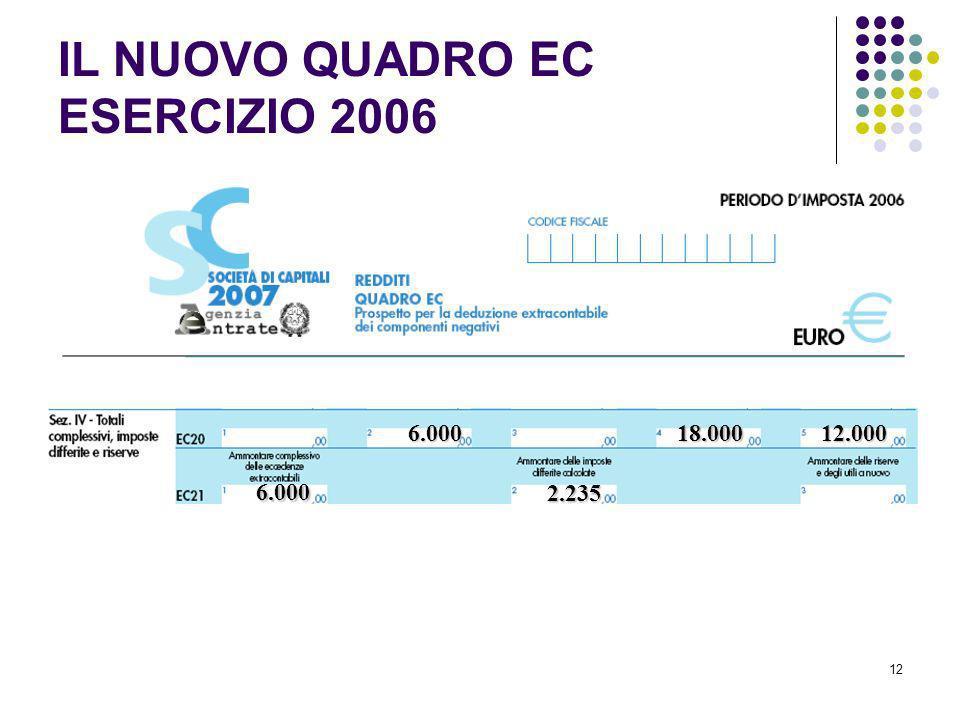 12 6.000 6.000 18.00012.000 2.235 IL NUOVO QUADRO EC ESERCIZIO 2006