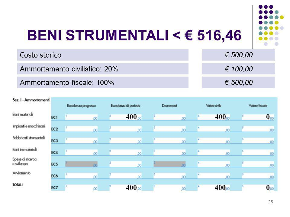 16 Costo storico Ammortamento civilistico: 20% Ammortamento fiscale: 100% 500,00 100,00 500,00 400 400 0 400400 0 BENI STRUMENTALI < 516,46
