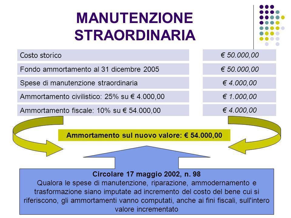 17 Costo storico Fondo ammortamento al 31 dicembre 2005 Spese di manutenzione straordinaria 50.000,00 4.000,00 Ammortamento civilistico: 25% su 4.000,