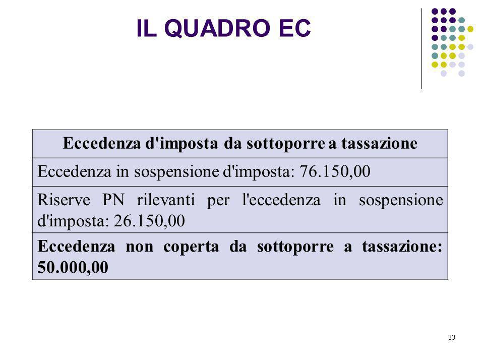 33 Eccedenza d'imposta da sottoporre a tassazione Eccedenza in sospensione d'imposta: 76.150,00 Riserve PN rilevanti per l'eccedenza in sospensione d'