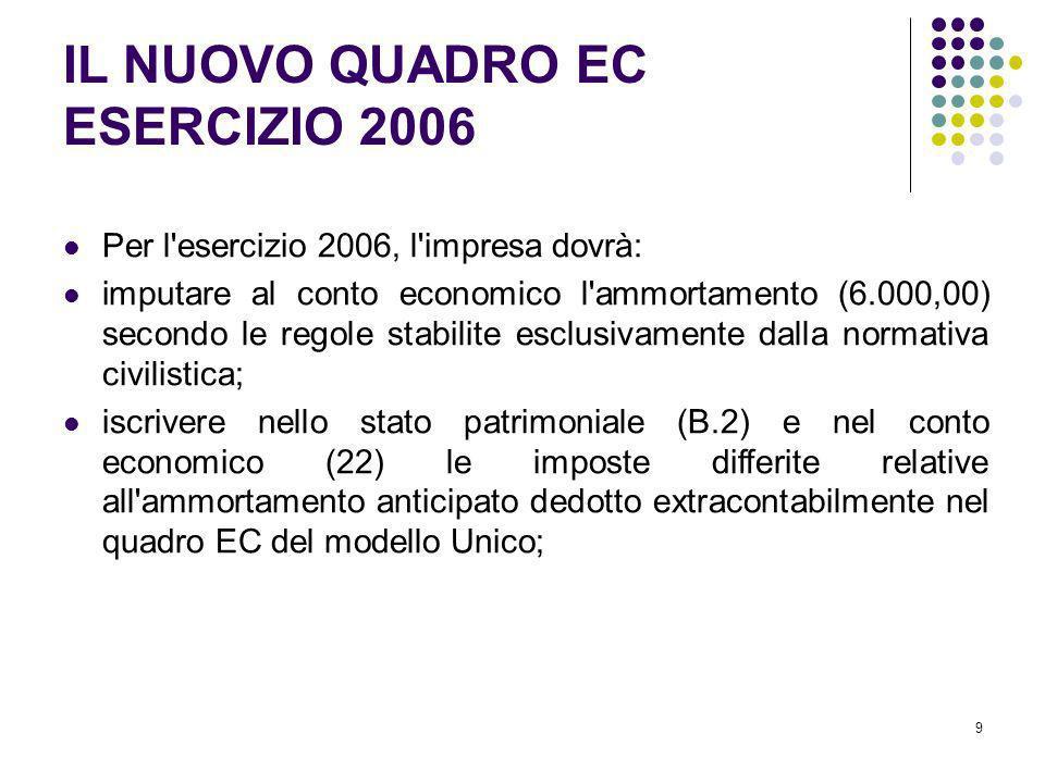 9 Per l'esercizio 2006, l'impresa dovrà: imputare al conto economico l'ammortamento (6.000,00) secondo le regole stabilite esclusivamente dalla normat